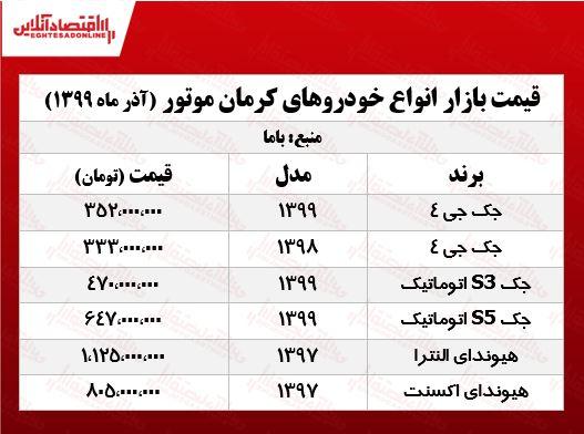 قیمت+خودروهای+کرمان+موتور