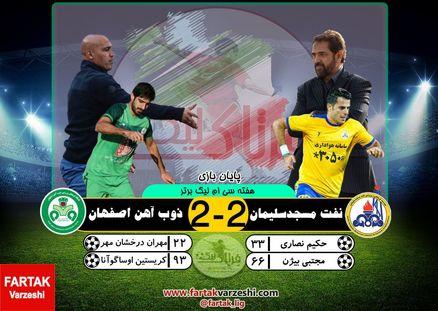 نفت مسجد سلیمان 2- 2 ذوبآهن؛ تقابل اندیشه های کریمی و منصوریان برنده نداشت