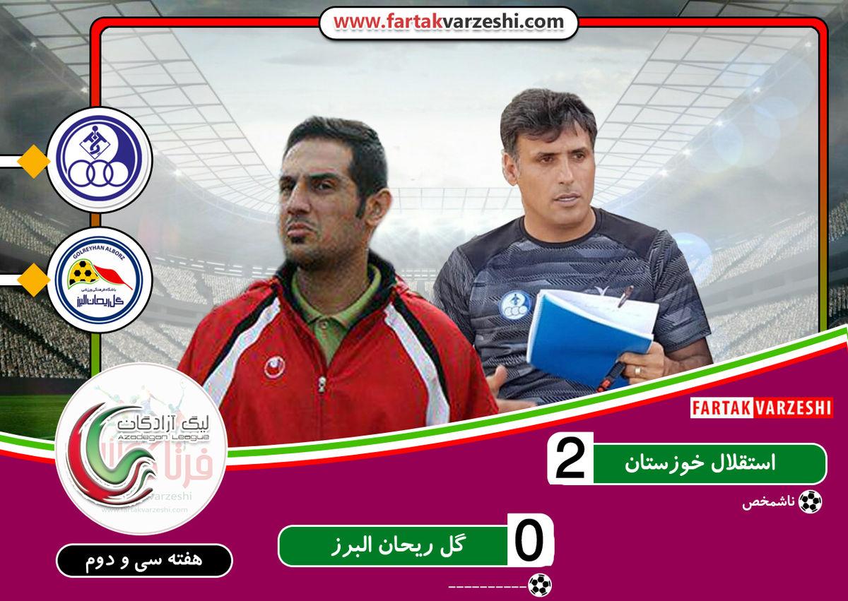 پیروزی آبی پوشان خوزستان در یک بازی بی حاصل