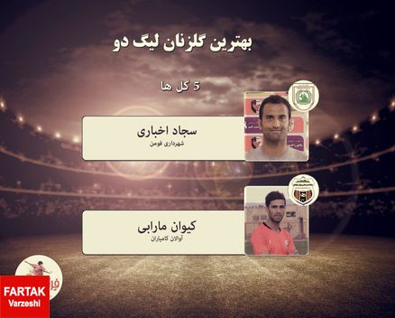 جدول گلزنان لیگ دو/رقابت اخباری و مارابی در صدر