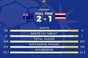 نتیجه بازی امروز استرالیا عجیب است!/.برد با اختلاف یک گل