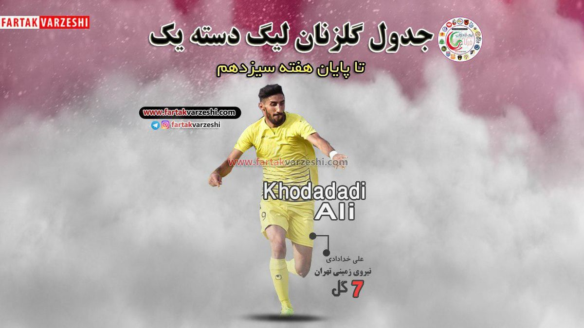 اختصاصی/ علی خدادادی به تنهایی در صدر جدول گلزنان + پوستر