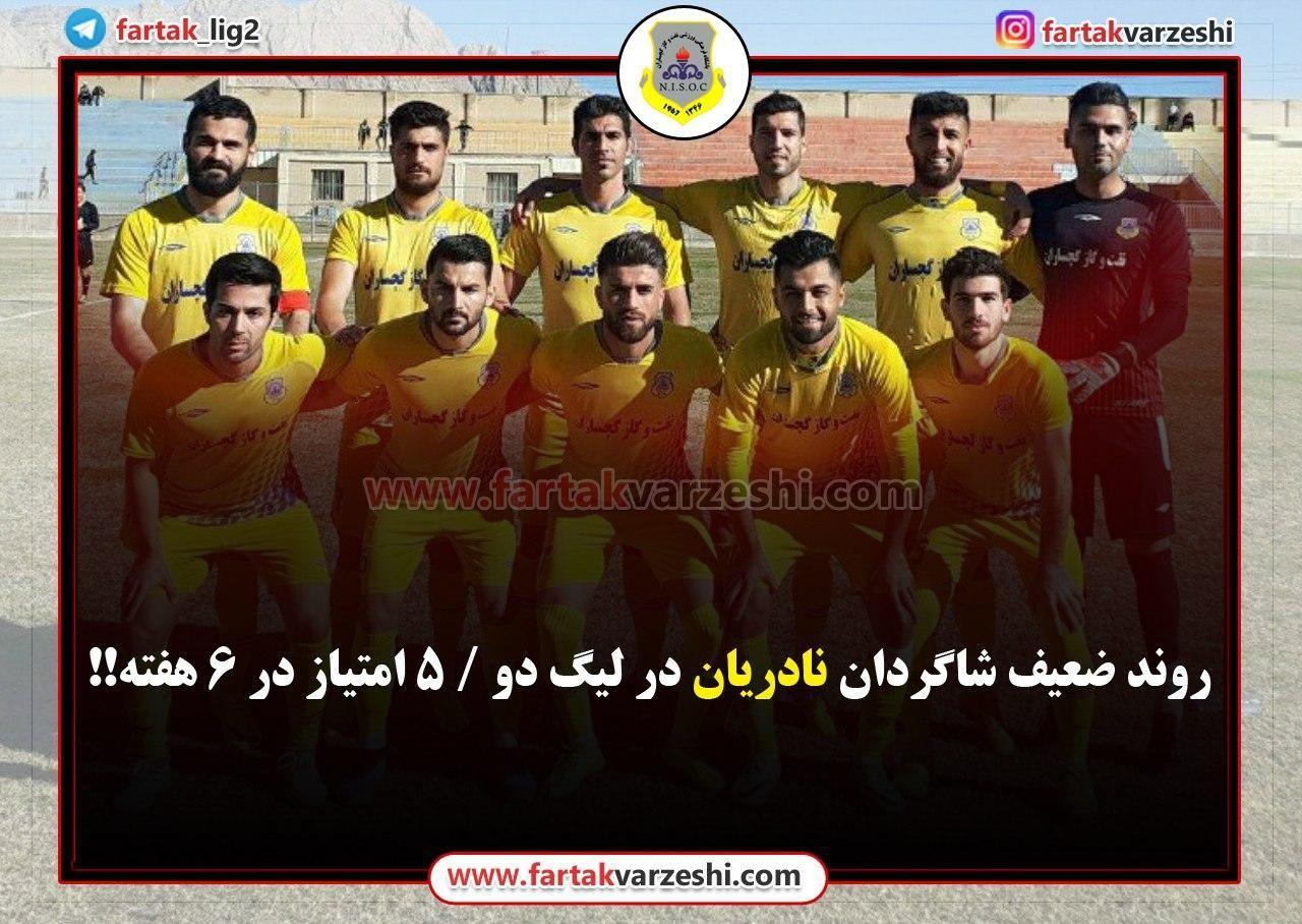 روند ضعیف شاگردان نادریان در لیگ دو / ۵ امتیاز در ۶ هفته!!