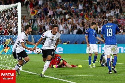 احتمال قهرمانی آلمان در یورو 2016